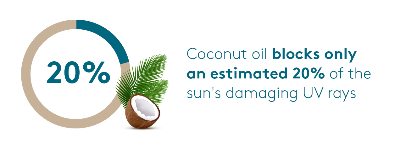 coconut-oil-sunscreen