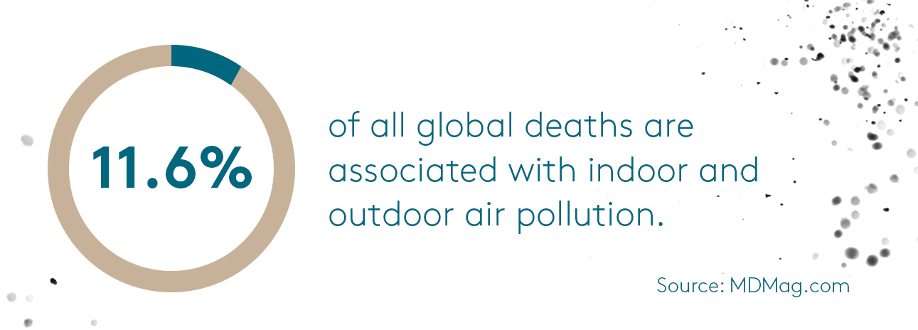 Global deaths from indoor and outdoor pollution
